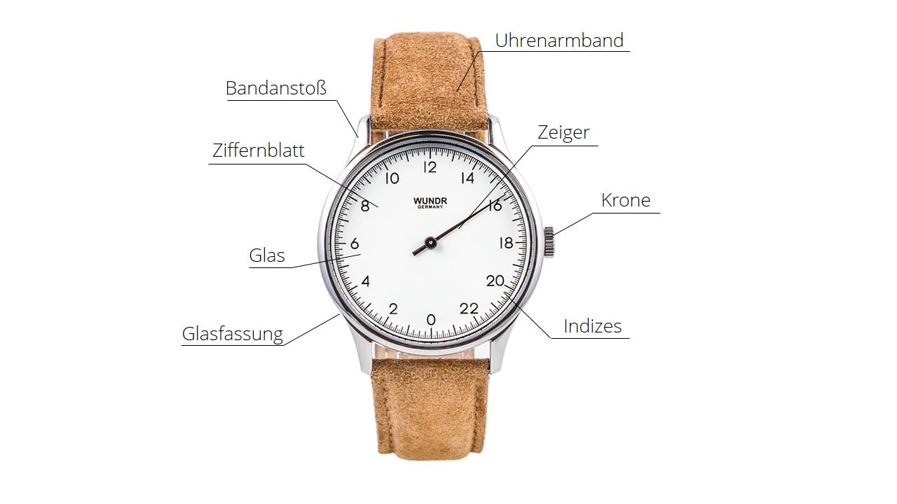 Teile einer Armbanduhr Uhr - Bezeichnungen Begriffe